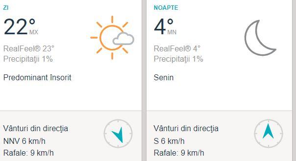 Vremea în Brașov pentru 8 octombrie