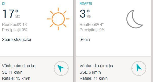 Vremea pentru clujeni anunță temperaturi călduroase
