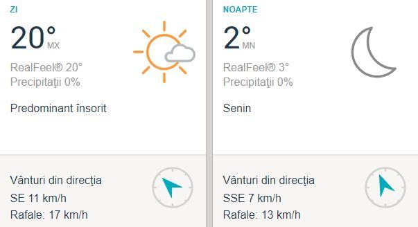 Vreme Cluj-Napoca pentru duminică, 14 octombrie