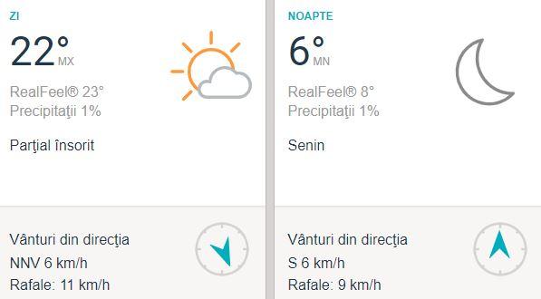 Vreme aîn Cluj-Napoca 8 octombrie