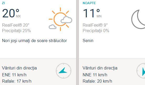 Vremea în Constanța, luni, 8 octombrie
