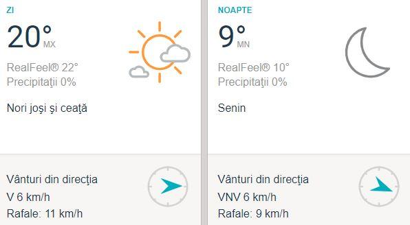Vremea în Iași pentru luni