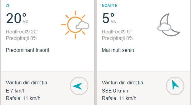 Veme Iași pentru duminică, 14 octombrie