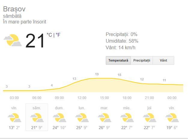 Prognoza meteo pentru ziua de sambata, 27 octombrie 2018