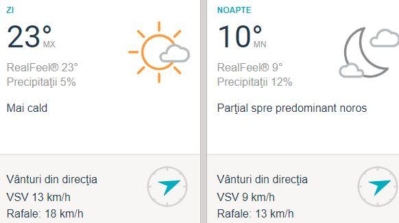 Vremea în București pentru 2 octombrie