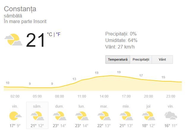 Prognoza meteo sambata, 27 octombrie 2018