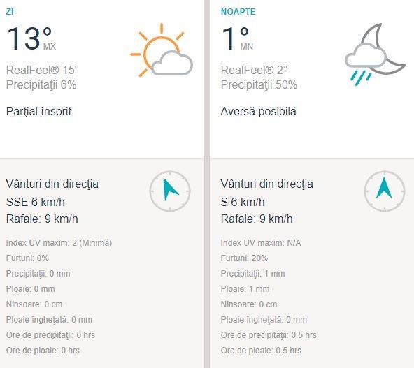 Temperaturi Brașov pentru marți, 13 noiembrie 2018