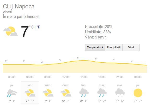 prognoza meteo vineri 23 noiembrie 2018