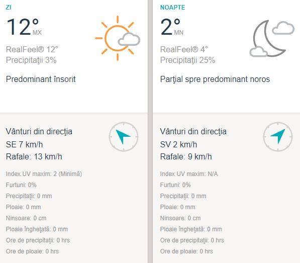 Vreme în Cluj-Napoca pentru marț, 13 noiembrie 2018