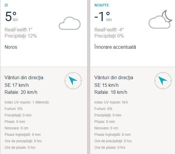 Temperaturile din 13 noiembrie 2018 indicat ede ANM pentru Iași