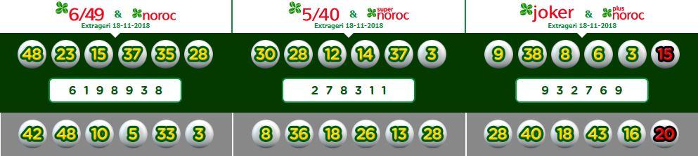 Numerele norocoase care au ieşit la ultima tragere la sorţi organizată de Loteria Română