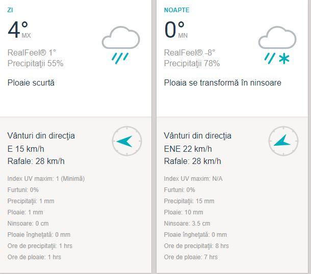 Prognoza meteo pentru Bucureşti. Captură de pe Accuweather