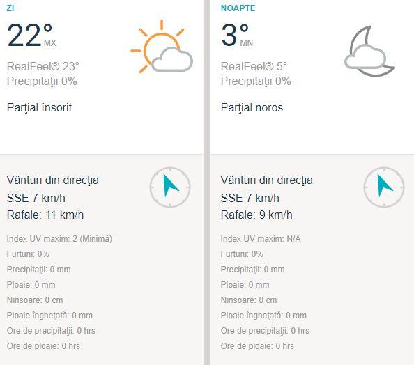 Prognoza meteo duminică, 4 noiembrie 2018 pentru Brașov