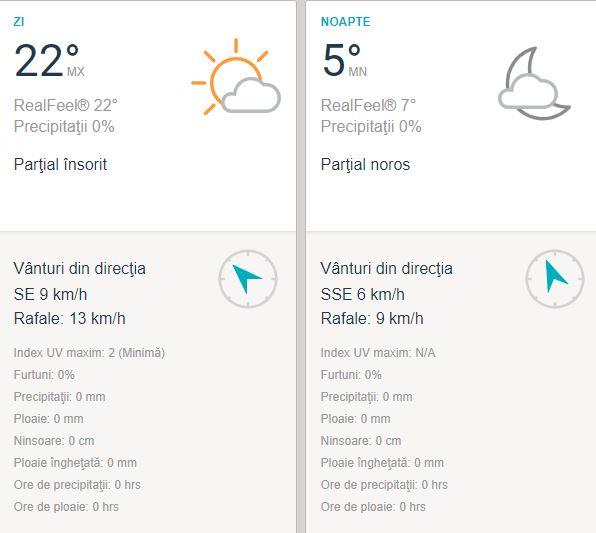 Prorgnoza meteo duminică, 4 noiembrie 2018 pentru Cluj-Napoca