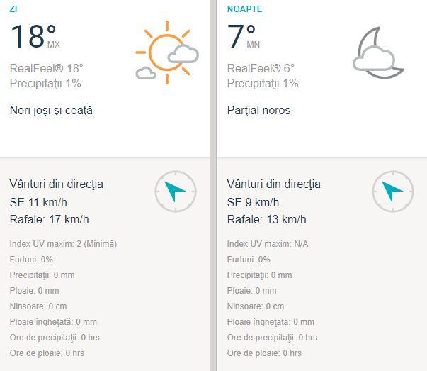 Prognoza meteo duminică, 4 noeimrbei 2018 pentru Iași