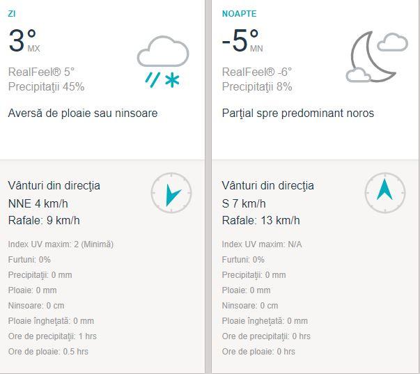 Datele privind vremea din Braşov pentru vineri 21 decembrie 2018