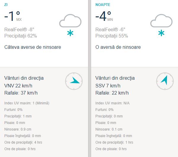 Vreme Cluj