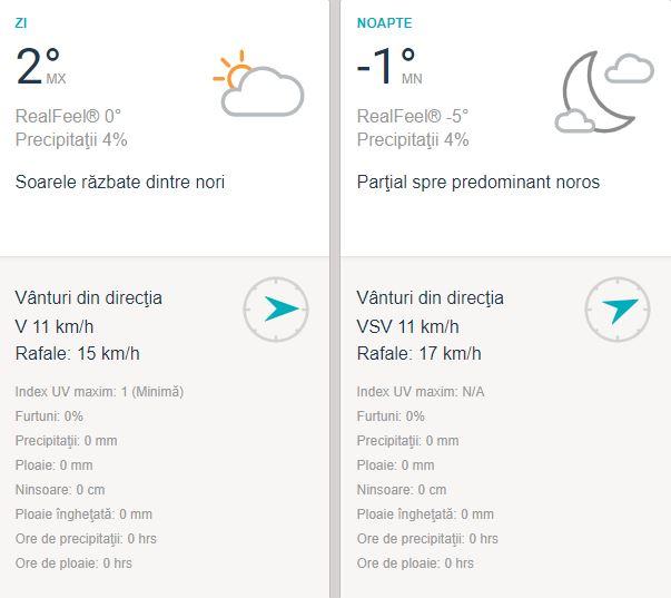 Prognoza meteo pentru Constanţa, pe 21 decembrie