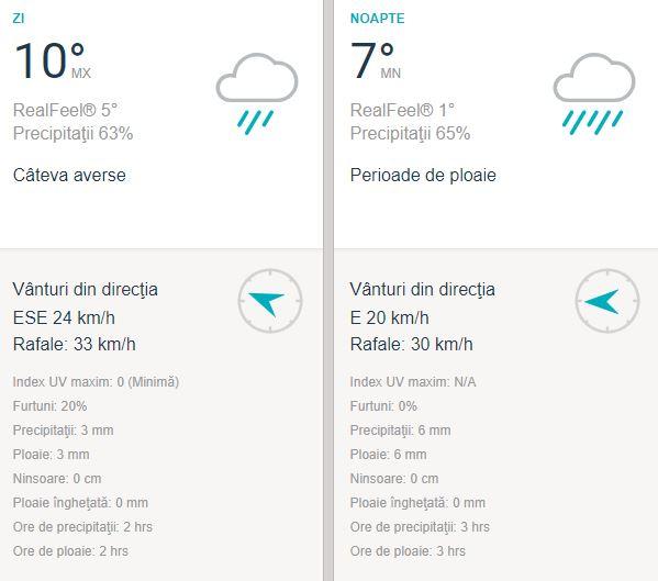 Vreme aîn Constanța 16 decembrie