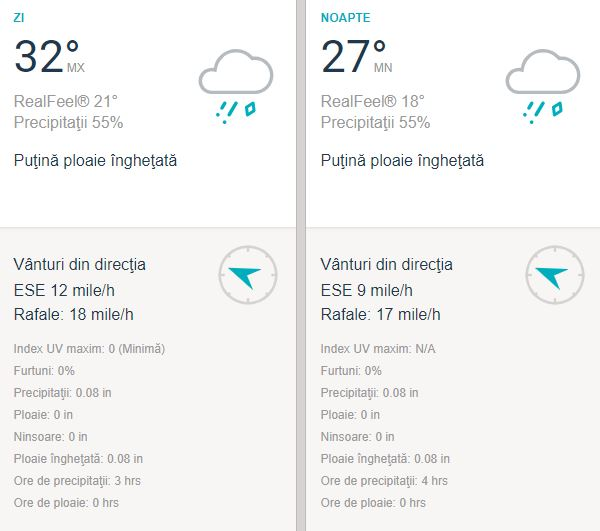 Vremea în Iași 16 decembrie