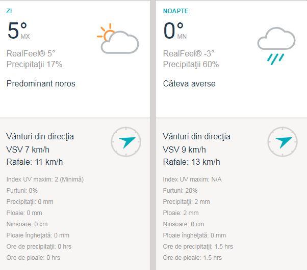 Prognoza meteo pentru Bucureşti, sâmbătă, 8 noiembrie