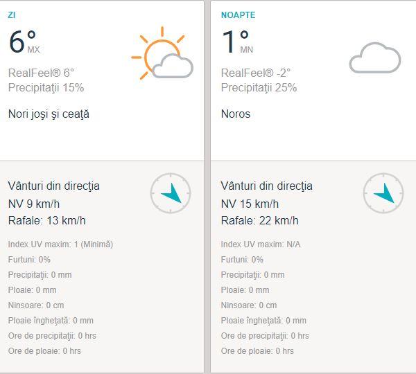 Prognoza meteo în Constanţa, pe 4 decembrie