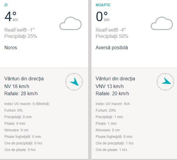 Vremea în Constanța 11 decembrie