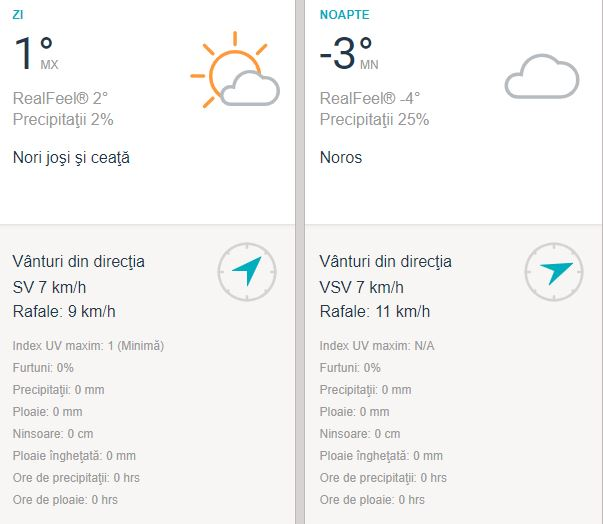 Vremea în Bucureşti, conform accuweather
