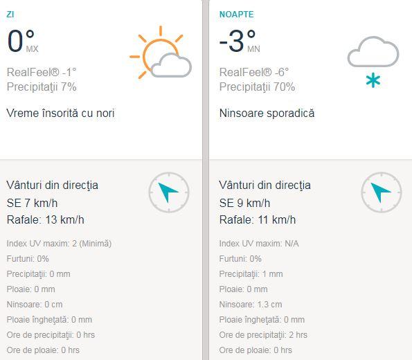 Cum va fi vremea în Cluj vineri, 14 decembrie 2018