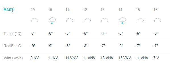 Prognoza meteo marți, 15 ianuarie. Vremea în București, Iași, Constanța sau Cluj. Ger, ninsori și viscol