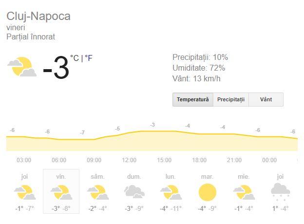 Prognoză meteo sâmbătă 5, ianuarie! Vremea în București, Iași, Constanța sau Cluj. Se anunță vânt puternic!