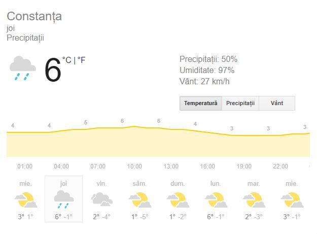 Prognoza meteo joi 10 ianuarie 2019! Vremea în Bucureși, Iași, Constanța sau Cluj. Se anunță precipitații sub formă de ninsoare