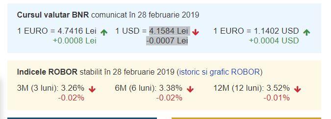 Curs valutar BNR azi, 28 februarie 2019. Euro, în creștere!