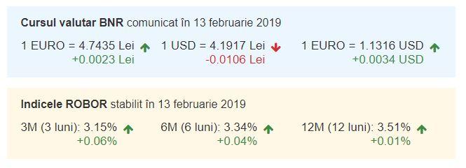 Curs valutar BNR azi, 13 februarie 2019. Euro, în creștere!