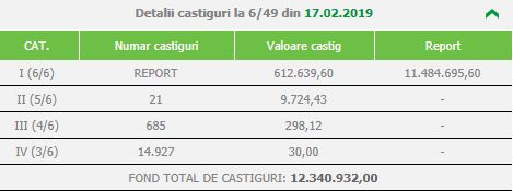 Report uriaș la Loteria Română!