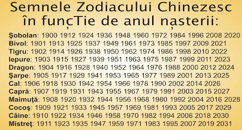 Semnele Zodiacului Chinezesc în funcție de an
