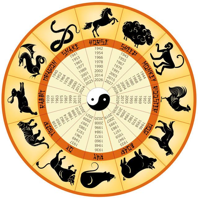 Ce spun astrologii pentru Zodiacul Chinezesc?
