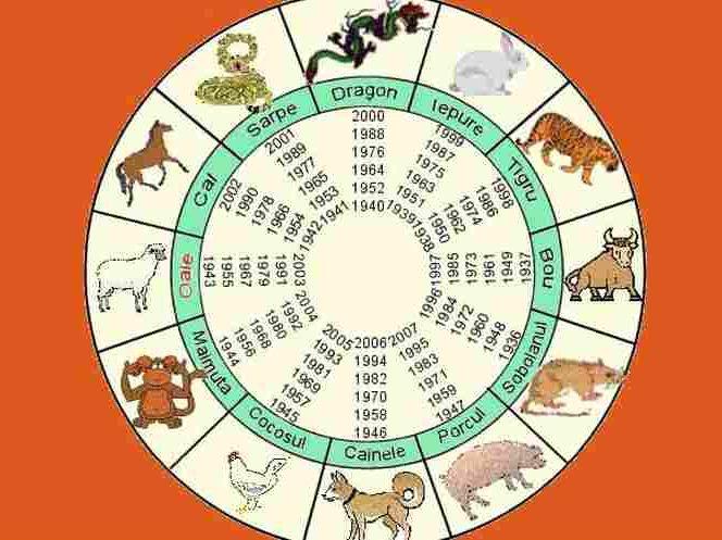Zodiac chinezesc 4-10 februarie