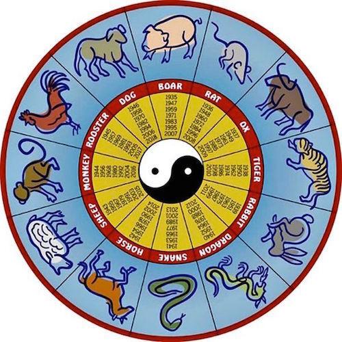 An Nou chinezesc. Ce tradiții se țin în Anul Porcului de Pământ?