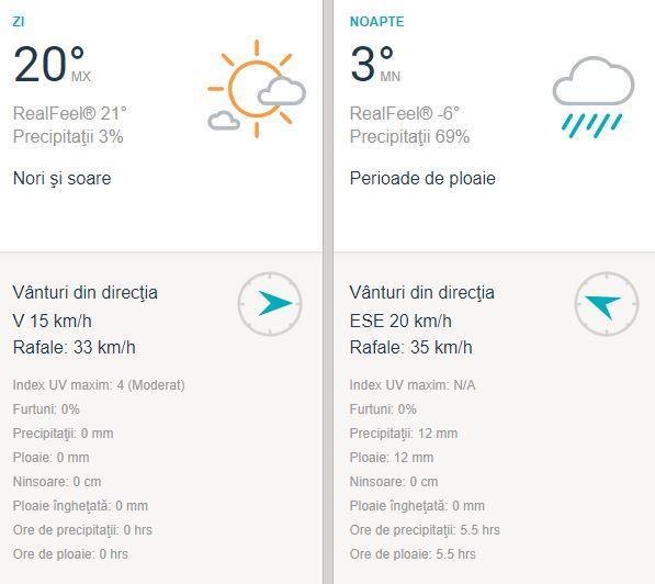 Iată meteo pentru ziua de luni, 11 martie, pentru București