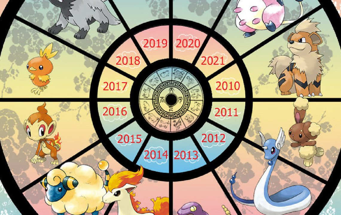 Horoscop chinezesc pentru săptămâna 18-24 martie! Ce arată pentru șobolani?