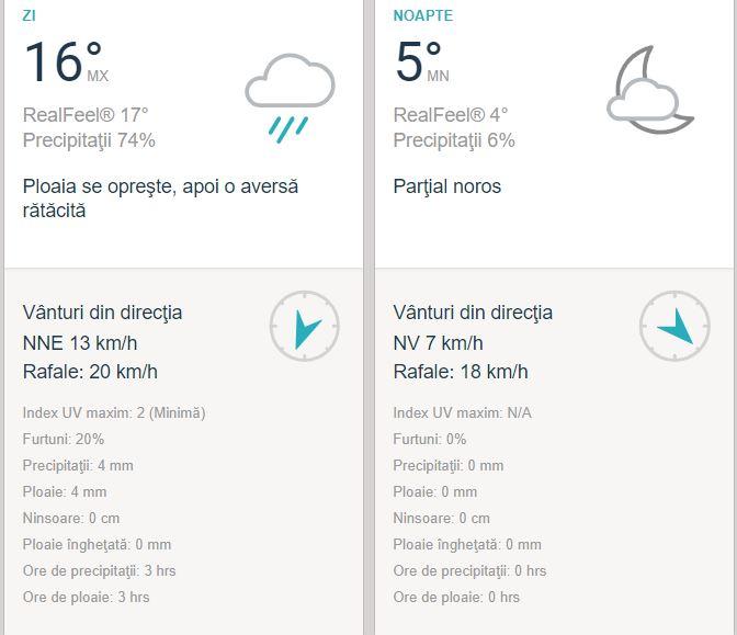 Meteorologii au schimbat prognoza meteo pentru Paște! Vreme rea în toată țara