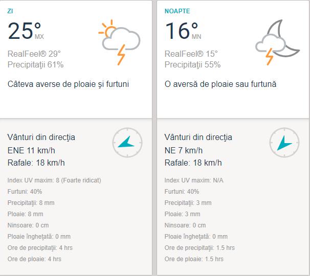 Prognoza meteo 23 iulie