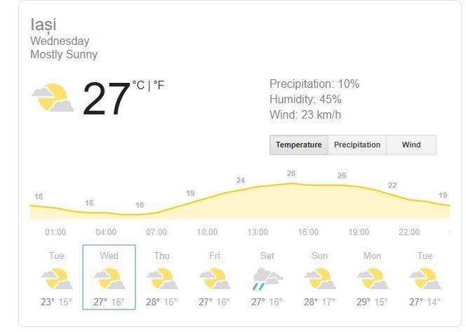 vremea iasi 24 iulie 2019