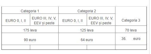 taxa drum bulgaria mae tabel
