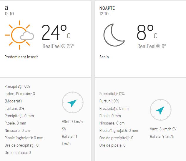 Prognoza meteo 12 octombrie