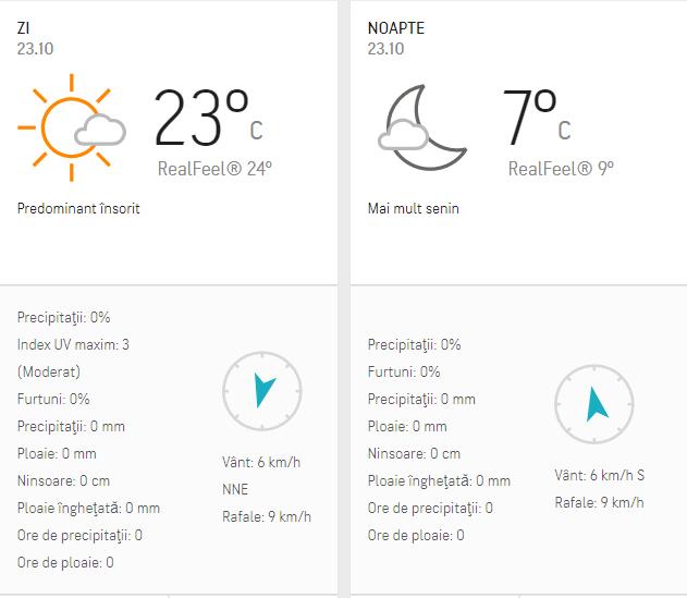 Prognoza meteo 23 octombrie