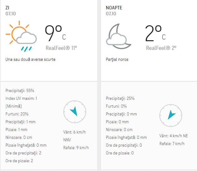 Prognoza meteo 7 octombrie