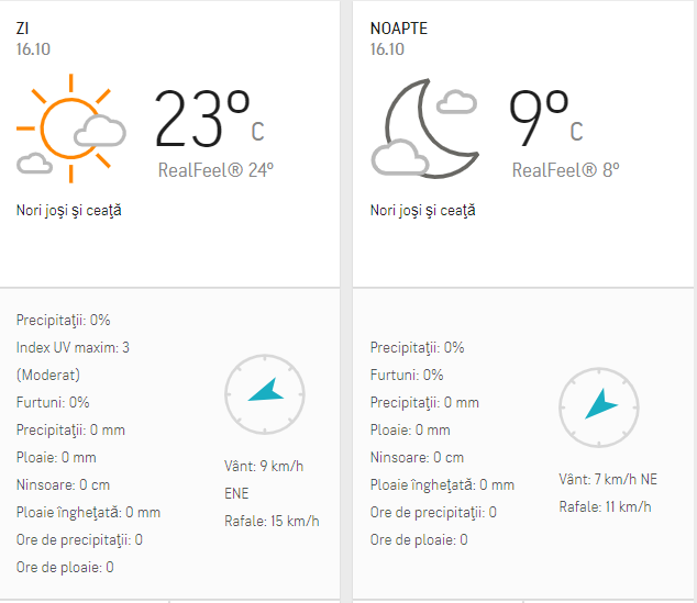 Prognoza meteo 16 octombrie