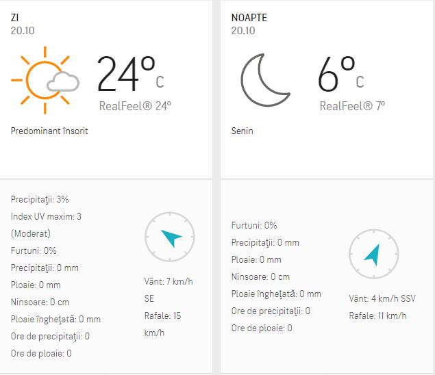Prognoza meteo 20 octombrie